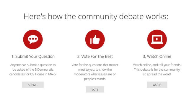 The Open Debate Process