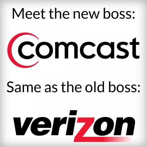 FCC Closing Shop on Net Neutrality