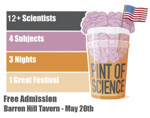 Pint of Science - Barren Hill Tavern & Brewery